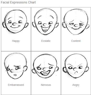 facial expressions drawings